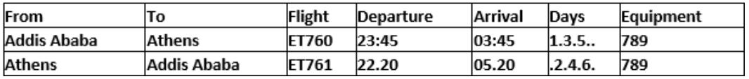 GoldstarNewsEthiopianAirlinesNewOperation-plan